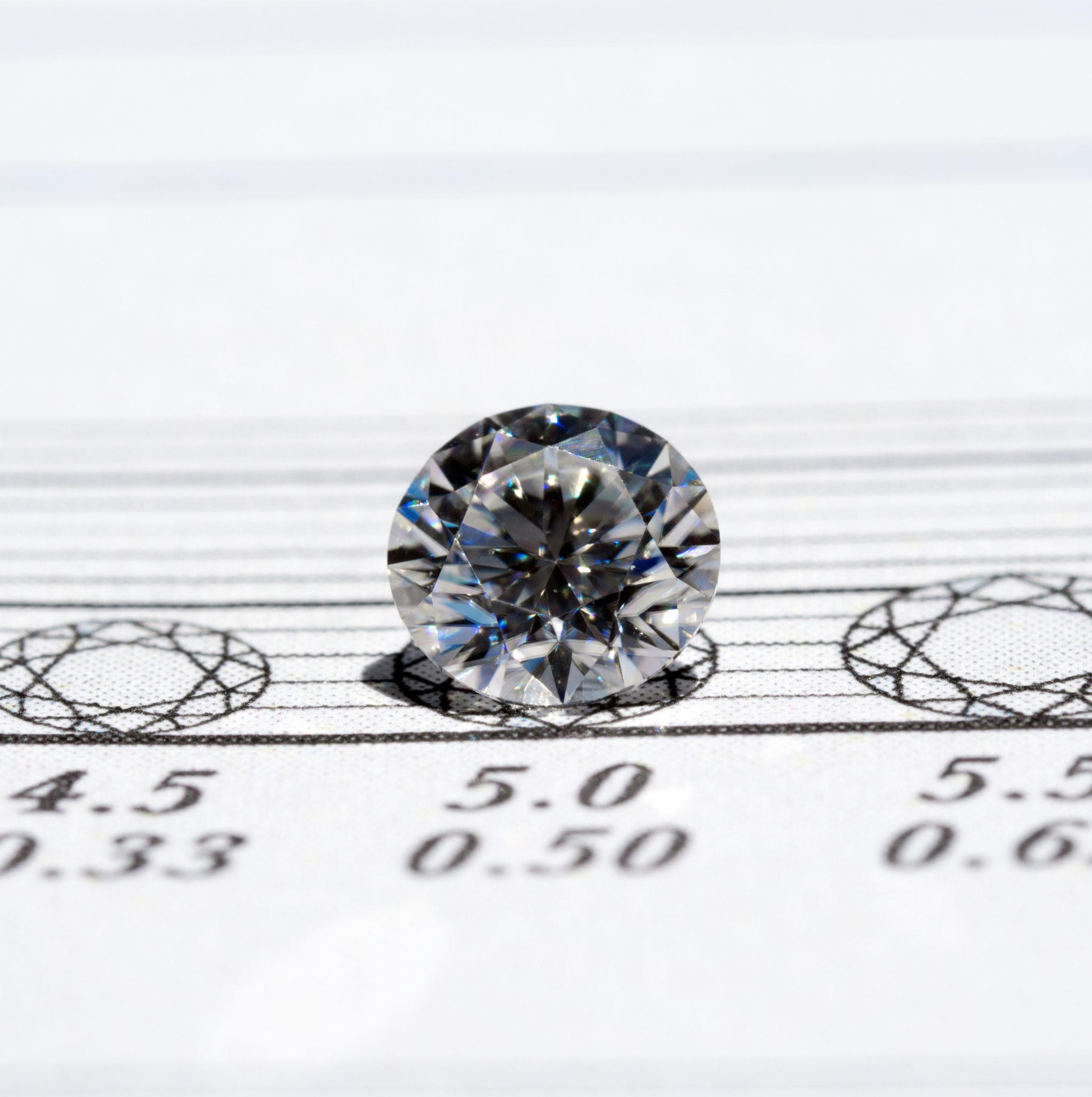 Diamant Carat Perfect Match - Die Schmuckmanufaktur